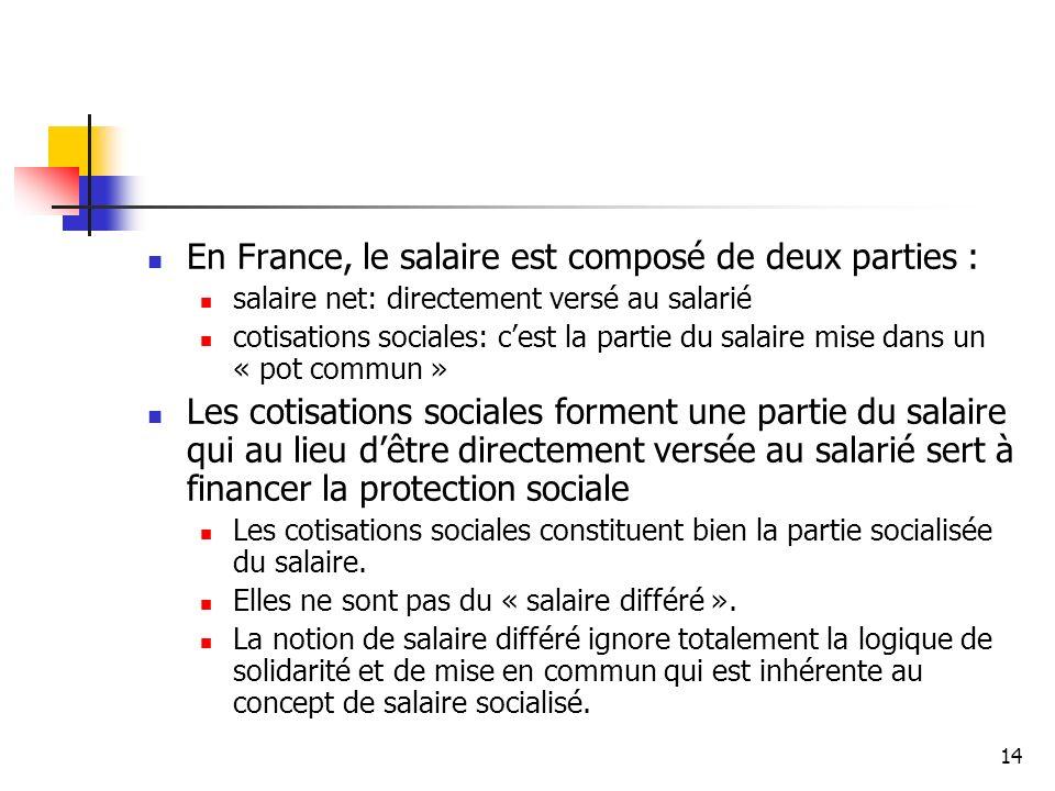 14 En France, le salaire est composé de deux parties : salaire net: directement versé au salarié cotisations sociales: cest la partie du salaire mise dans un « pot commun » Les cotisations sociales forment une partie du salaire qui au lieu dêtre directement versée au salarié sert à financer la protection sociale Les cotisations sociales constituent bien la partie socialisée du salaire.
