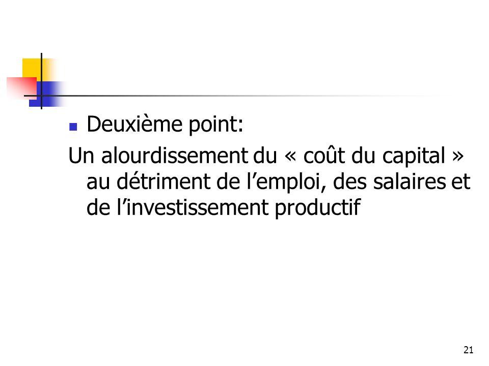 Deuxième point: Un alourdissement du « coût du capital » au détriment de lemploi, des salaires et de linvestissement productif 21