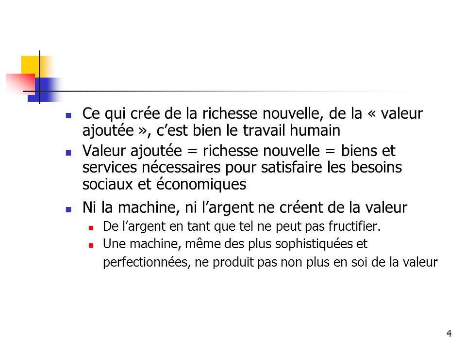 5 Les machines, équipements et matières transmettent leur valeur au prorata de leur participation à la production La force de travail ne transmet pas seulement sa valeur, elle produit aussi une « valeur ajoutée ».