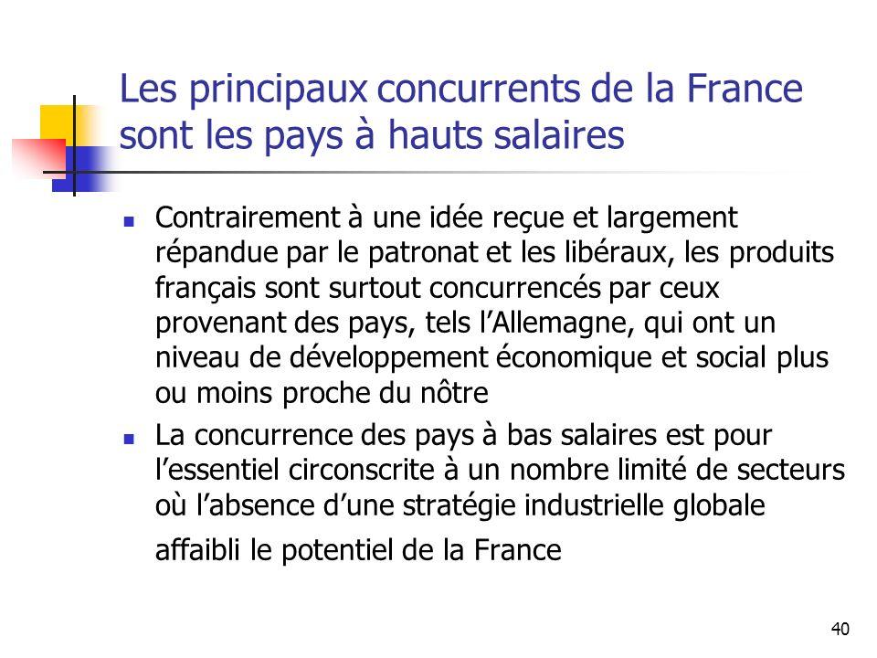 40 Les principaux concurrents de la France sont les pays à hauts salaires Contrairement à une idée reçue et largement répandue par le patronat et les libéraux, les produits français sont surtout concurrencés par ceux provenant des pays, tels lAllemagne, qui ont un niveau de développement économique et social plus ou moins proche du nôtre La concurrence des pays à bas salaires est pour lessentiel circonscrite à un nombre limité de secteurs où labsence dune stratégie industrielle globale affaibli le potentiel de la France