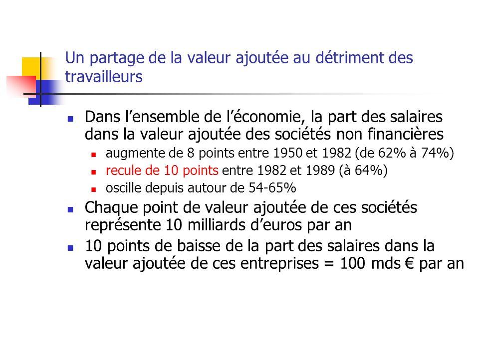 Compétitivité-prix à lexportation compare lévolution de nos prix dexportation à celle de nos partenaires.