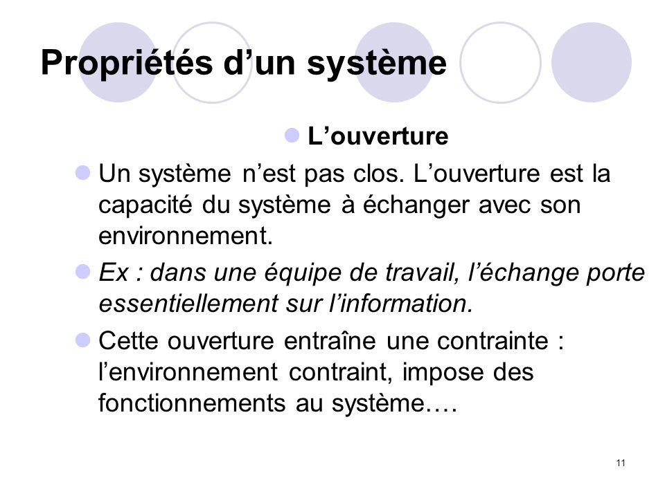 11 Propriétés dun système Louverture Un système nest pas clos. Louverture est la capacité du système à échanger avec son environnement. Ex : dans une