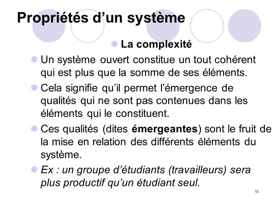 14 Propriétés dun système La complexité Un système ouvert constitue un tout cohérent qui est plus que la somme de ses éléments. Cela signifie quil per