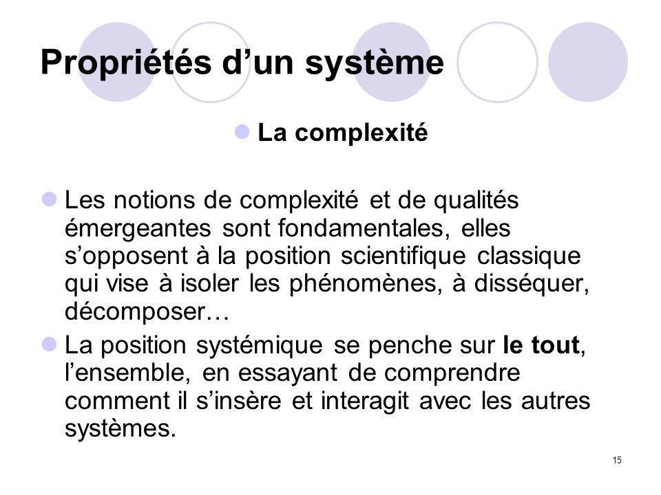 15 Propriétés dun système La complexité Les notions de complexité et de qualités émergeantes sont fondamentales, elles sopposent à la position scienti
