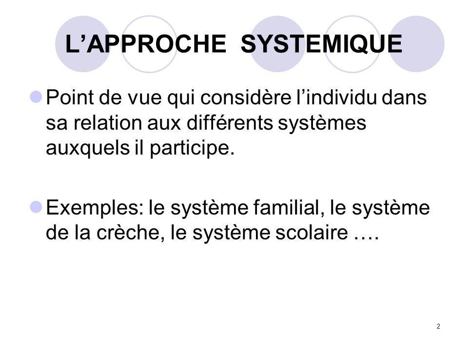 2 LAPPROCHE SYSTEMIQUE Point de vue qui considère lindividu dans sa relation aux différents systèmes auxquels il participe. Exemples: le système famil