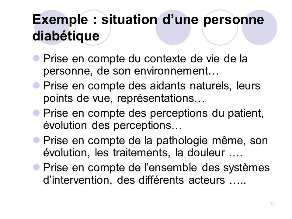 25 Exemple : situation dune personne diabétique Prise en compte du contexte de vie de la personne, de son environnement… Prise en compte des aidants n