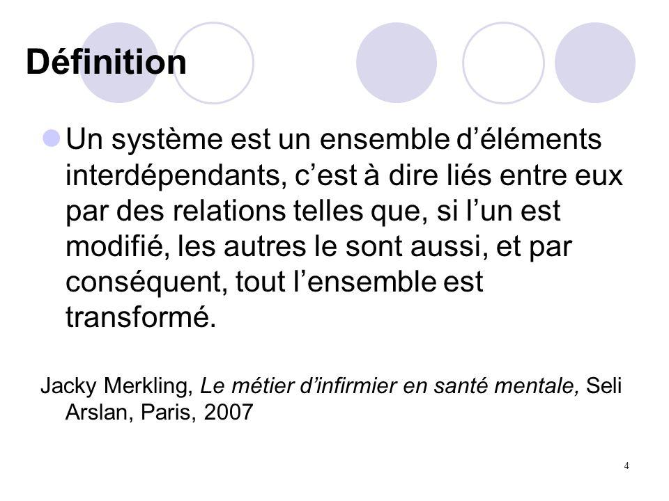 5 Définition Un système est un ensemble déléments en interaction dynamique, organisés en fonction dun but.