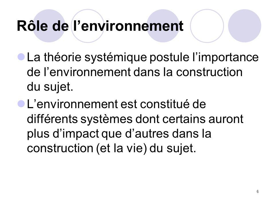 6 Rôle de lenvironnement La théorie systémique postule limportance de lenvironnement dans la construction du sujet. Lenvironnement est constitué de di