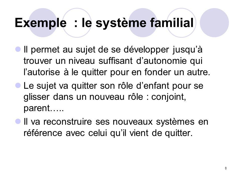 8 Exemple : le système familial Il permet au sujet de se développer jusquà trouver un niveau suffisant dautonomie qui lautorise à le quitter pour en f