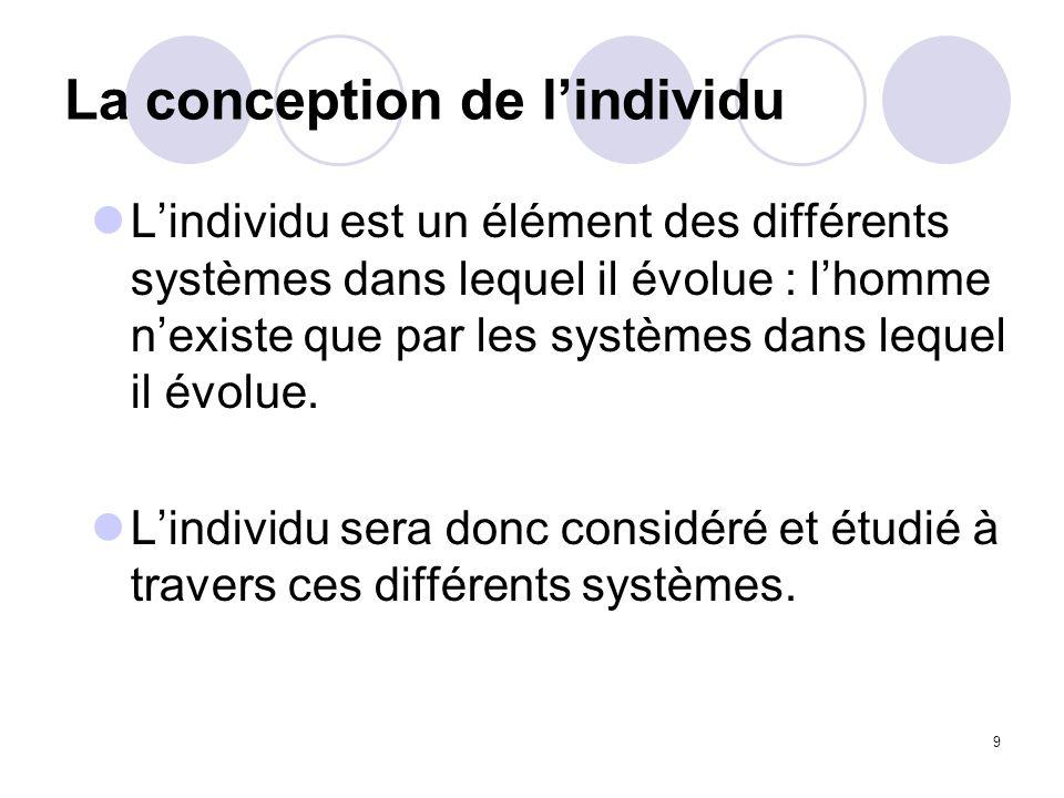 9 La conception de lindividu Lindividu est un élément des différents systèmes dans lequel il évolue : lhomme nexiste que par les systèmes dans lequel