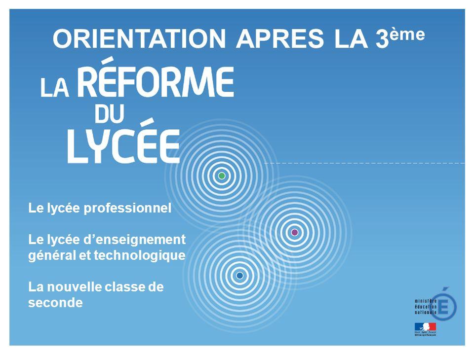 1 Le lycée professionnel Le lycée denseignement général et technologique La nouvelle classe de seconde ORIENTATION APRES LA 3 ème