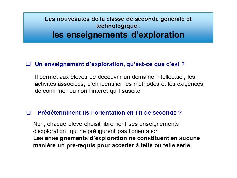Les nouveautés de la classe de seconde générale et technologique : les enseignements dexploration Un enseignement dexploration, quest-ce que cest .