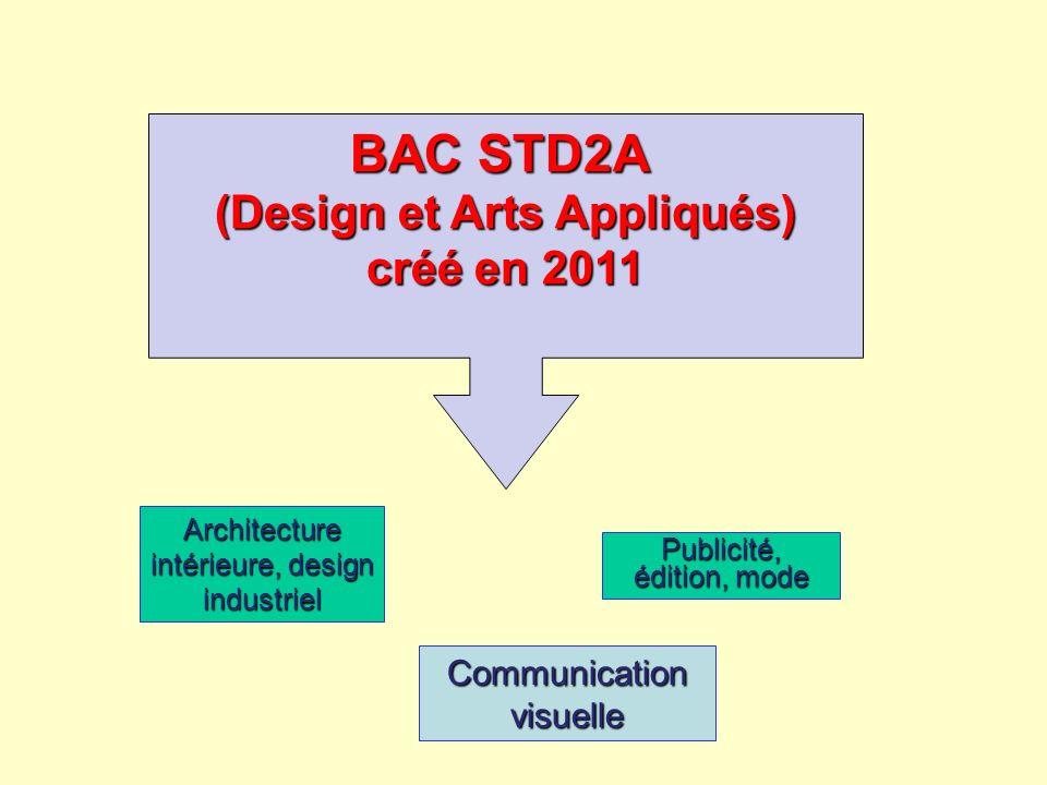 BAC STD2A (Design et Arts Appliqués) créé en 2011 Communication visuelle Architecture intérieure, design industriel Publicité, édition, mode
