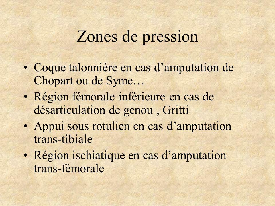 Zones de pression Coque talonnière en cas damputation de Chopart ou de Syme… Région fémorale inférieure en cas de désarticulation de genou, Gritti App