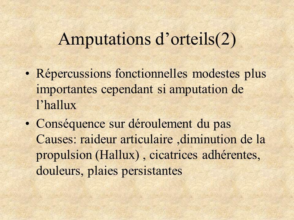 Amputations dorteils(2) Répercussions fonctionnelles modestes plus importantes cependant si amputation de lhallux Conséquence sur déroulement du pas C