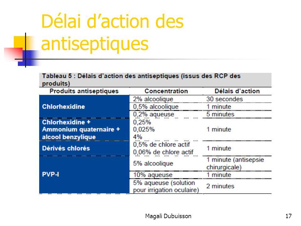 Magali Dubuisson17 Délai daction des antiseptiques