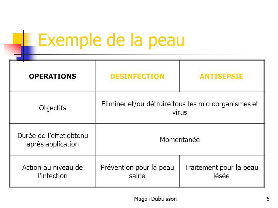Magali Dubuisson7 Définitions Action bactéricide : destruction des micro-organismes existants sur la surface concernée.