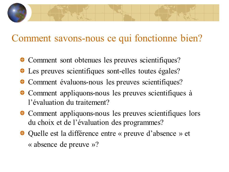 Comment savons-nous ce qui fonctionne bien? Comment sont obtenues les preuves scientifiques? Les preuves scientifiques sont-elles toutes égales? Comme