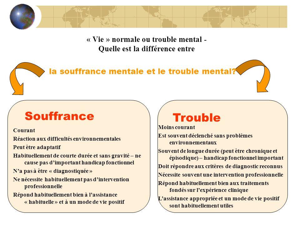 « Vie » normale ou trouble mental - Quelle est la différence entre Souffrance Trouble Moins courant Est souvent déclenché sans problèmes environnement