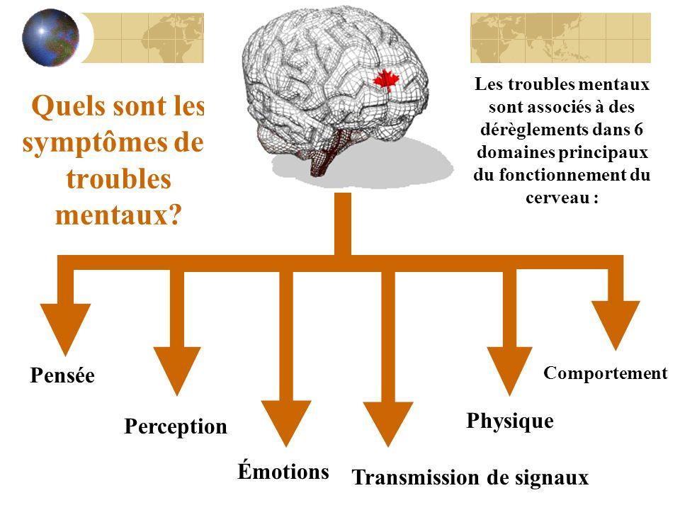 Quels sont les symptômes des troubles mentaux? Pensée Les troubles mentaux sont associés à des dérèglements dans 6 domaines principaux du fonctionneme
