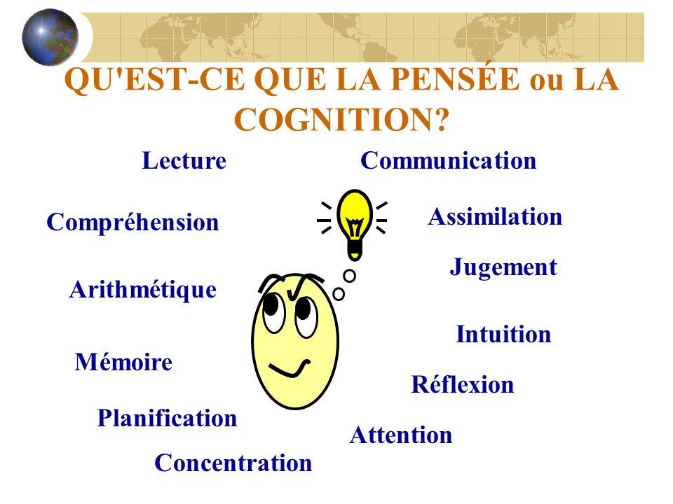 QU'EST-CE QUE LA PENSÉE ou LA COGNITION? Communication Concentration Attention Lecture Compréhension Arithmétique Mémoire Planification Réflexion Assi