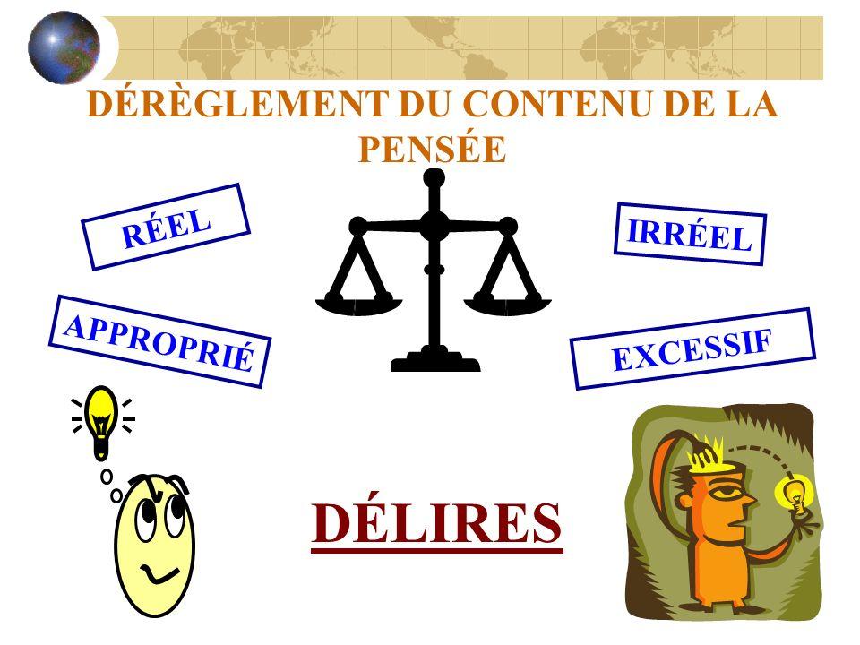 DÉRÈGLEMENT DU CONTENU DE LA PENSÉE RÉEL IRRÉEL APPROPRIÉ EXCESSIF DÉLIRES