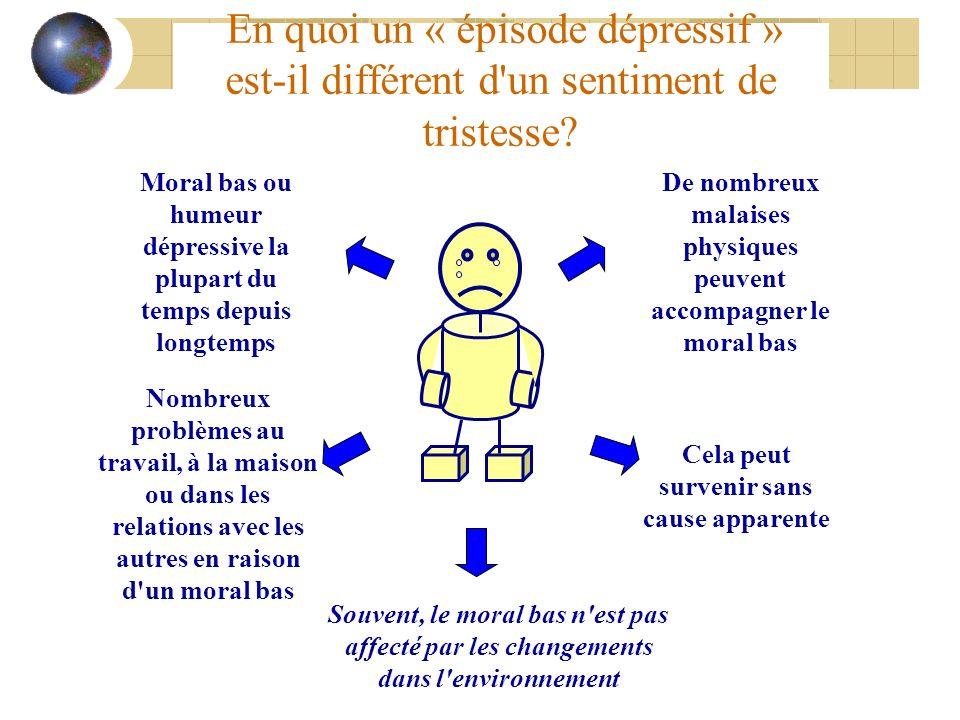 En quoi un « épisode dépressif » est-il différent d'un sentiment de tristesse? Cela peut survenir sans cause apparente Moral bas ou humeur dépressive