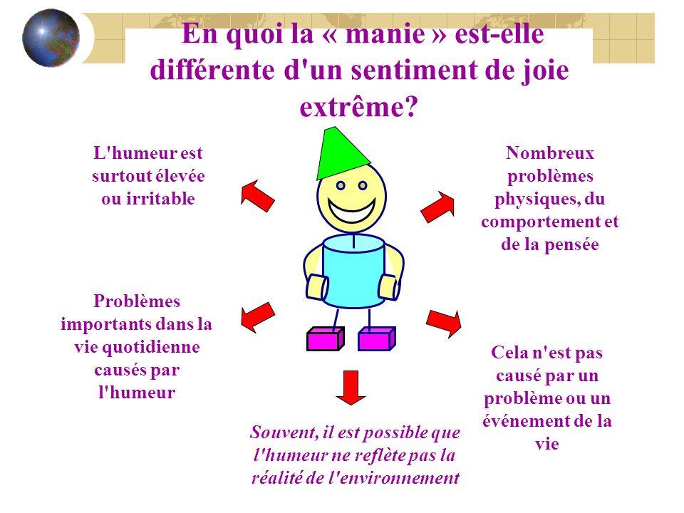 En quoi la « manie » est-elle différente d'un sentiment de joie extrême? L'humeur est surtout élevée ou irritable Problèmes importants dans la vie quo