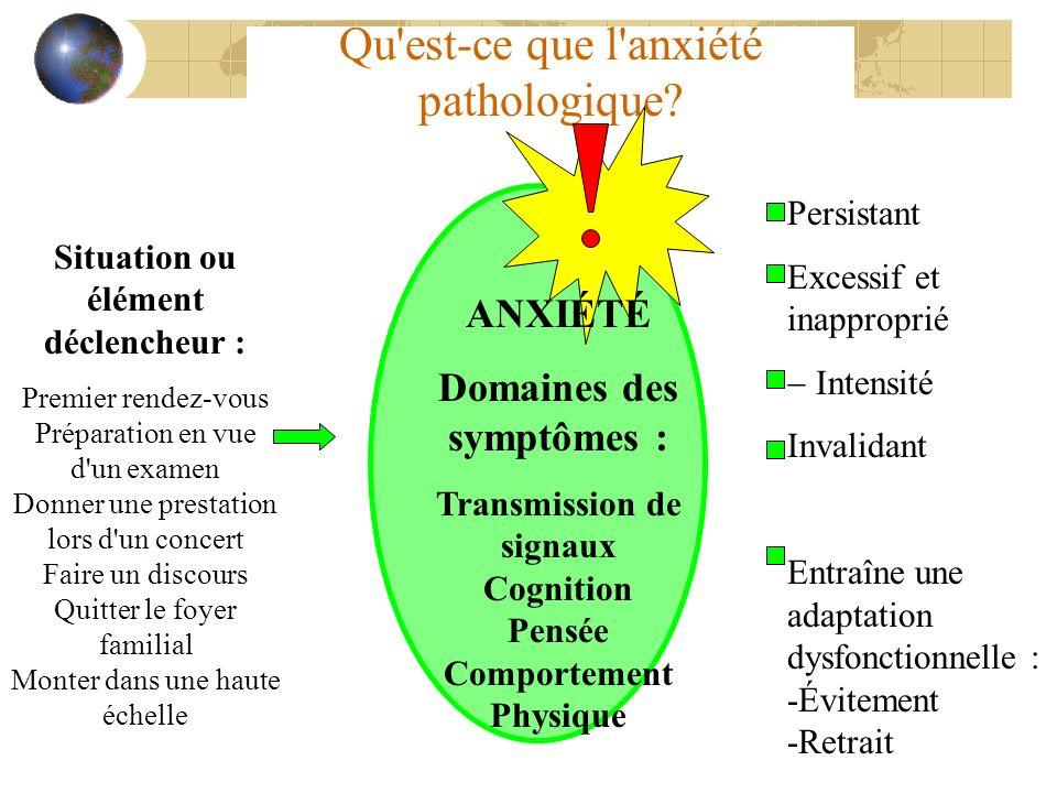 Qu'est-ce que l'anxiété pathologique? Situation ou élément déclencheur : Premier rendez-vous Préparation en vue d'un examen Donner une prestation lors