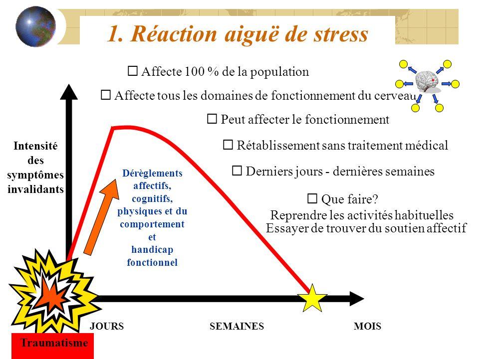 1. Réaction aiguë de stress Dérèglements affectifs, cognitifs, physiques et du comportement et handicap fonctionnel Intensité des symptômes invalidant