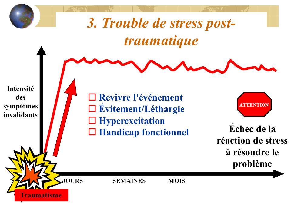 3. Trouble de stress post- traumatique Intensité des symptômes invalidants JOURSSEMAINESMOIS CAUTION Traumatisme Revivre l'événement Évitement/Létharg
