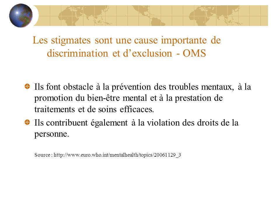 Les stigmates sont une cause importante de discrimination et dexclusion - OMS Ils font obstacle à la prévention des troubles mentaux, à la promotion d