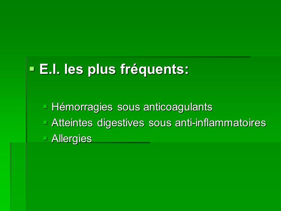 1.E.I. liés à la composition du médicament 1. E.I.