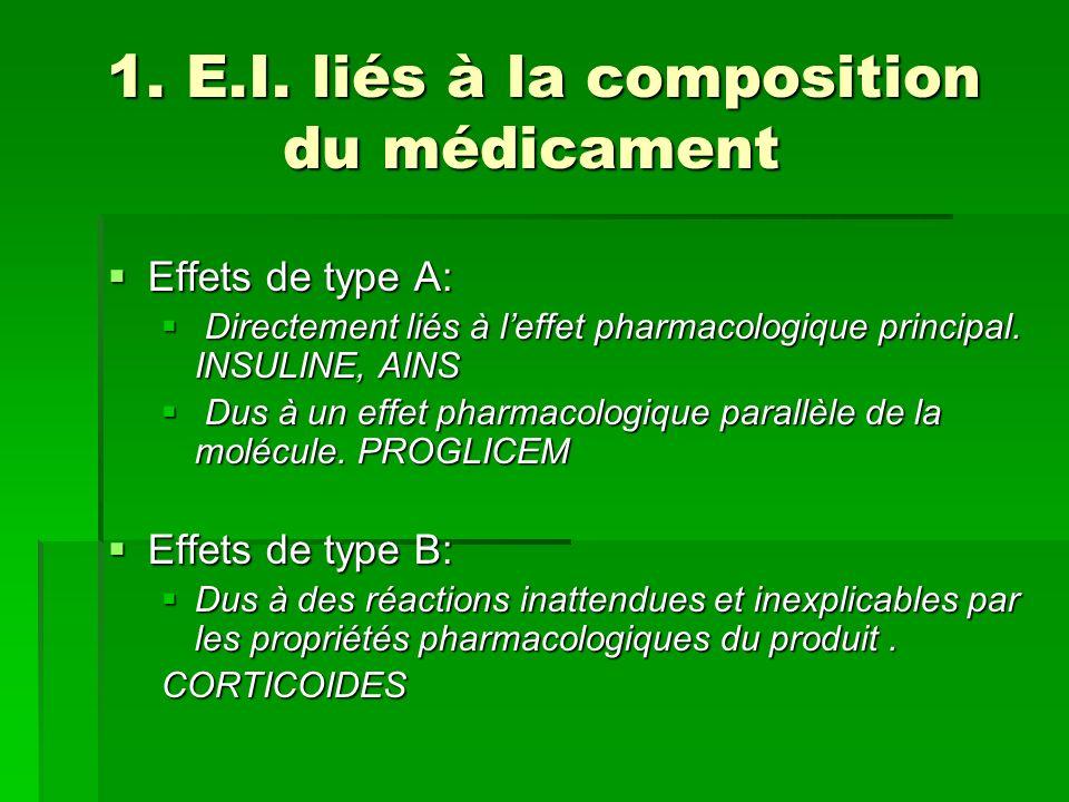 2. E.I. dus à une intolérance médicamenteuse
