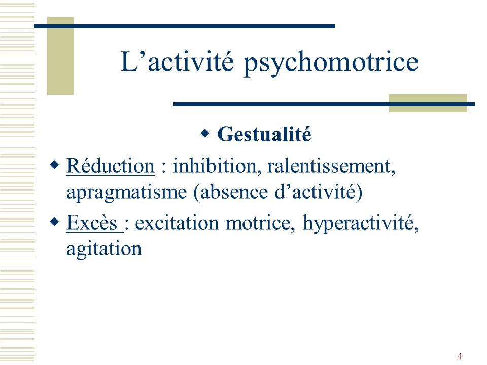 5 Lactivité psychomotrice Impulsion Acte qui échappe à la volonté du sujet.