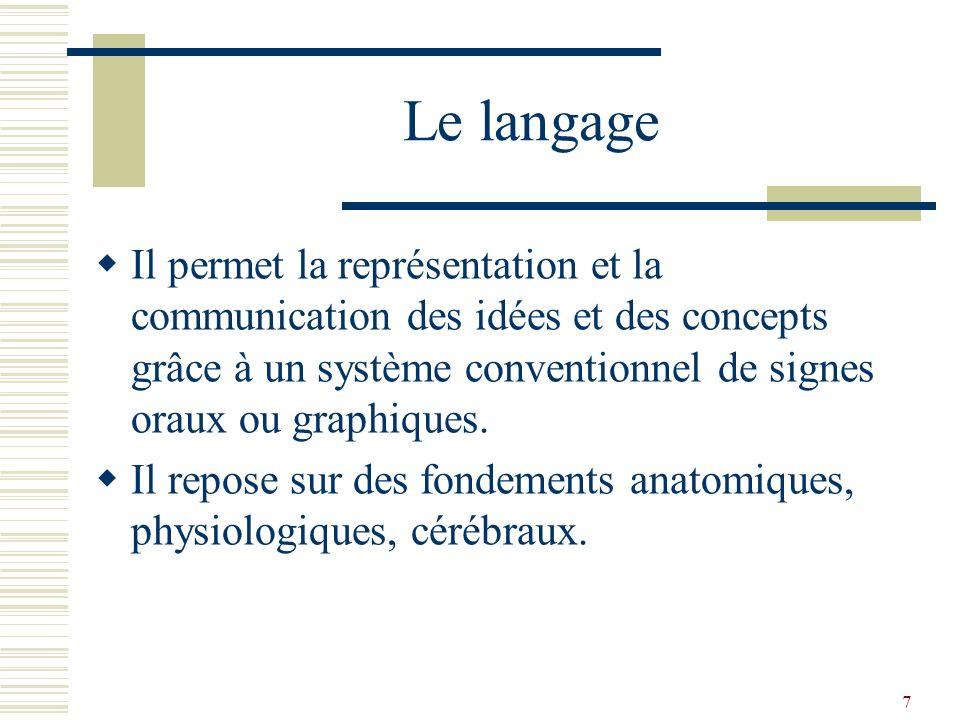 8 Le langage Il repose sur des lois linguistiques avec: le signifié : valeur sémantique dun signe ou dun concept le signifiant: image acoustique, phénomène sonore.