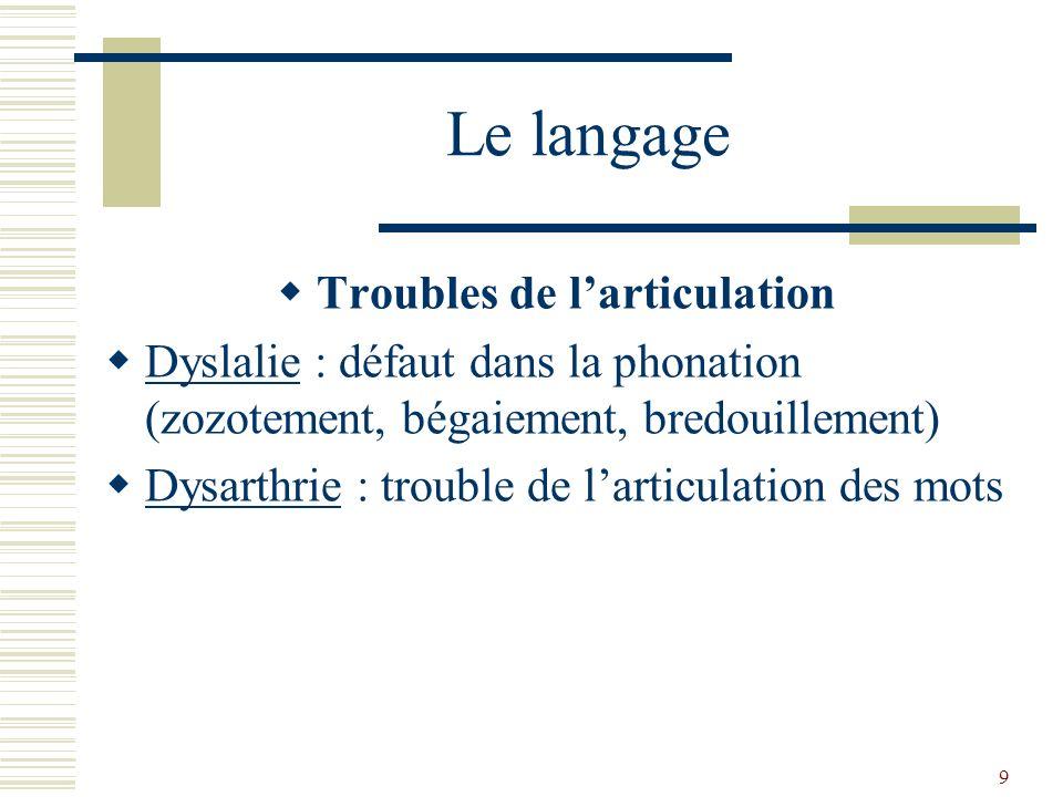 10 Le langage Débit verbal Logorrhée : flux de parole continu Barrage : rupture brusque du discours Mutisme : absence de langage (total, partiel)