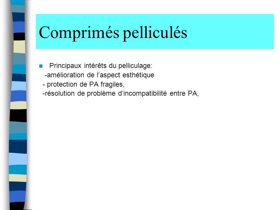 Comprimés pelliculés Principaux intérêts du pelliculage: -amélioration de laspect esthétique - protection de PA fragiles, -résolution de problème dincompatibilité entre PA,