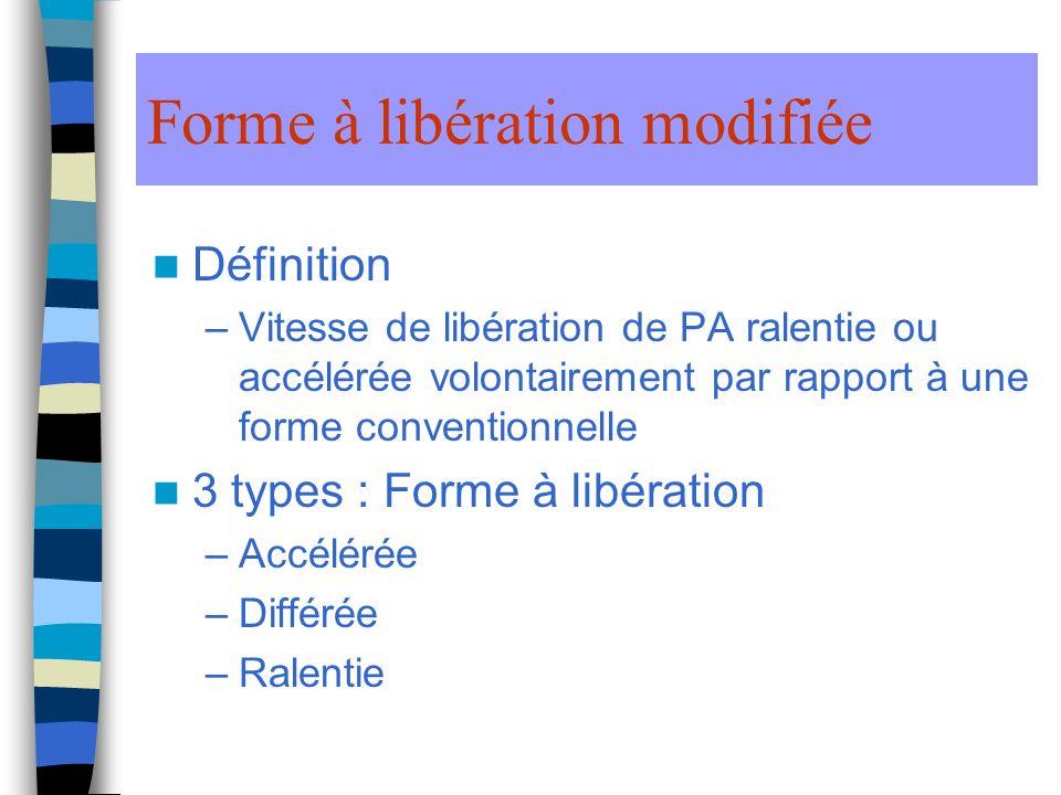 Forme à libération modifiée Définition –Vitesse de libération de PA ralentie ou accélérée volontairement par rapport à une forme conventionnelle 3 types : Forme à libération –Accélérée –Différée –Ralentie