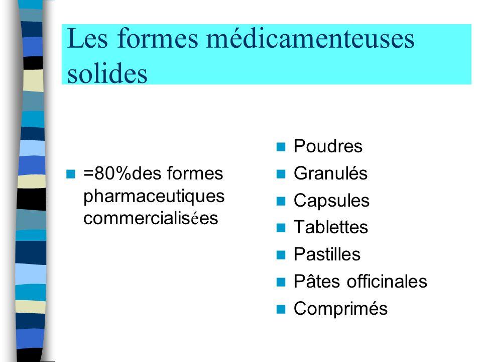Les formes médicamenteuses solides =80%des formes pharmaceutiques commercialis é es Poudres Granulés Capsules Tablettes Pastilles Pâtes officinales Comprimés