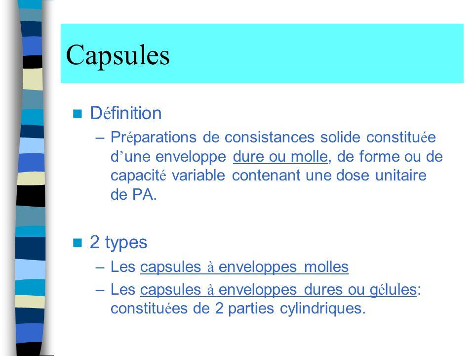 Capsules D é finition –Pr é parations de consistances solide constitu é e d une enveloppe dure ou molle, de forme ou de capacit é variable contenant une dose unitaire de PA.