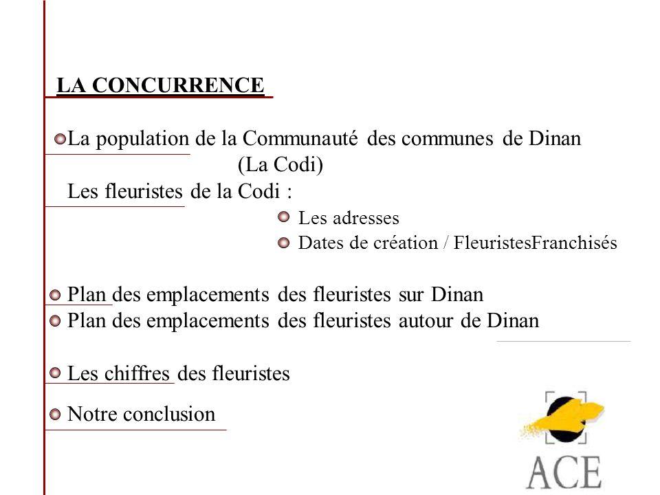 LA CONCURRENCE La population de la Communauté des communes de Dinan (La Codi) Les fleuristes de la Codi : Les adresses Dates de création / FleuristesF