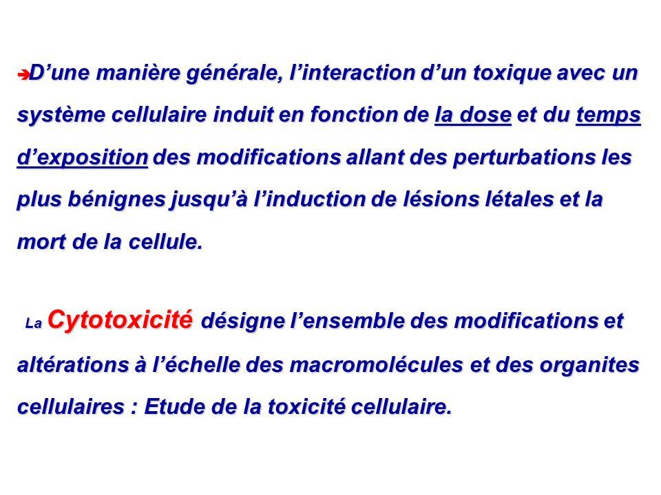Dune manière générale, linteraction dun toxique avec un système cellulaire induit en fonction de la dose et du temps dexposition des modifications all