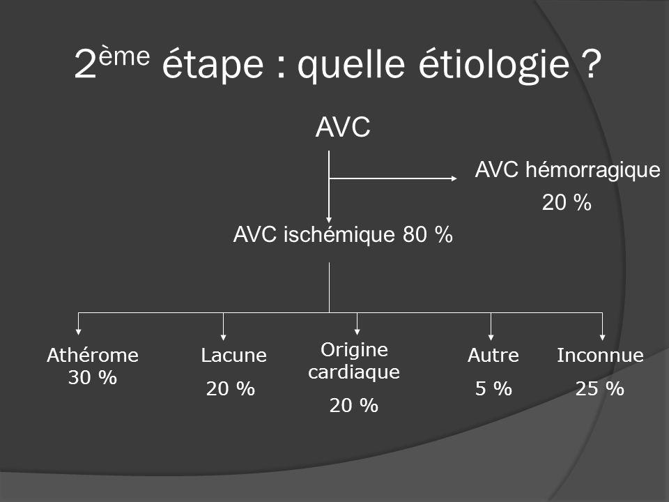 AVC AVC hémorragique 20 % AVC ischémique 80 % Athérome 30 % Lacune 20 % Origine cardiaque 20 % Autre 5 % Inconnue 25 % 2 ème étape : quelle étiologie