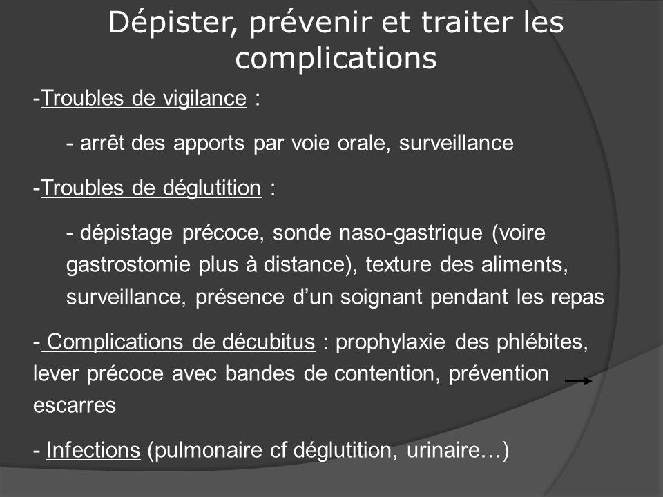 Dépister, prévenir et traiter les complications -Troubles de vigilance : - arrêt des apports par voie orale, surveillance -Troubles de déglutition : -