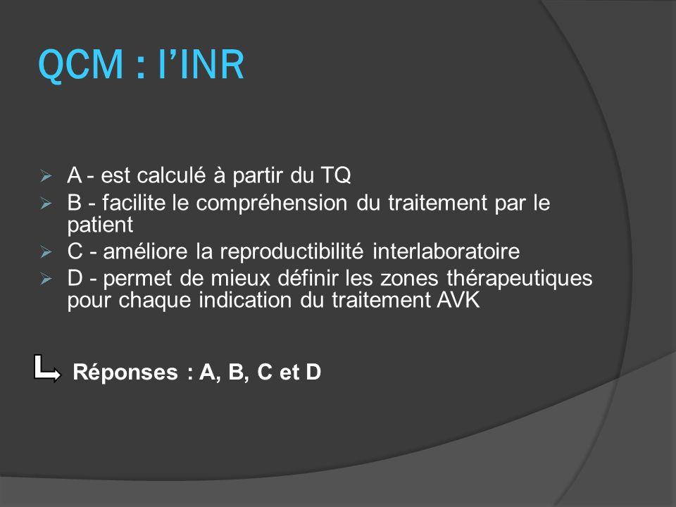 QCM : lINR A - est calculé à partir du TQ B - facilite le compréhension du traitement par le patient C - améliore la reproductibilité interlaboratoire