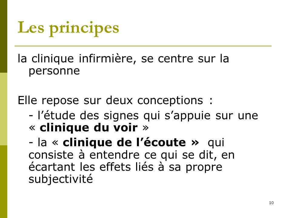 Les principes la clinique infirmière, se centre sur la personne Elle repose sur deux conceptions : - létude des signes qui sappuie sur une « clinique