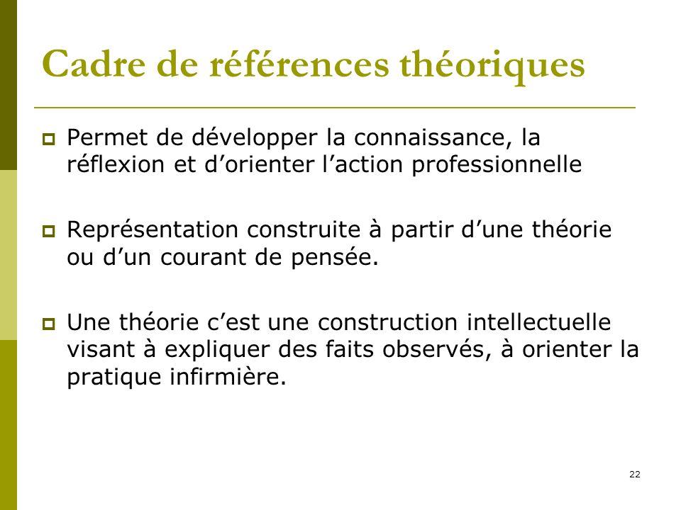 Cadre de références théoriques Permet de développer la connaissance, la réflexion et dorienter laction professionnelle Représentation construite à par