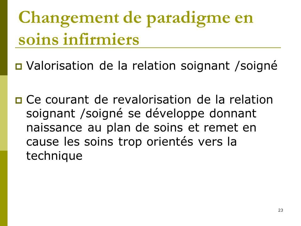 Changement de paradigme en soins infirmiers Valorisation de la relation soignant /soigné Ce courant de revalorisation de la relation soignant /soigné