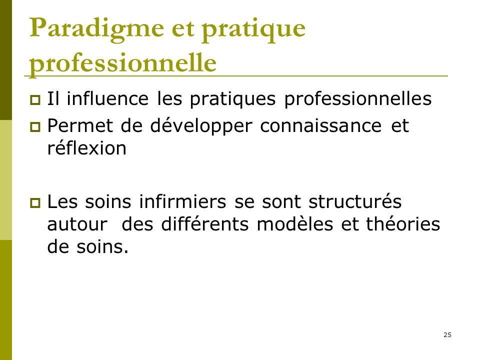 Paradigme et pratique professionnelle Il influence les pratiques professionnelles Permet de développer connaissance et réflexion Les soins infirmiers